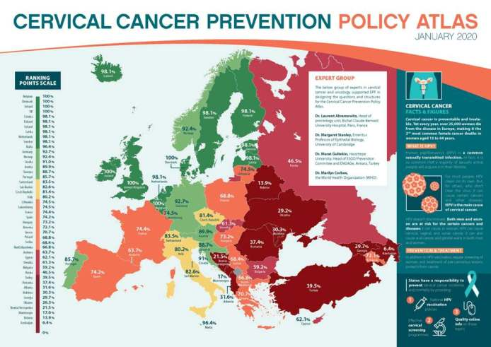 Cervical Cancer Atlas: The situation in Europe